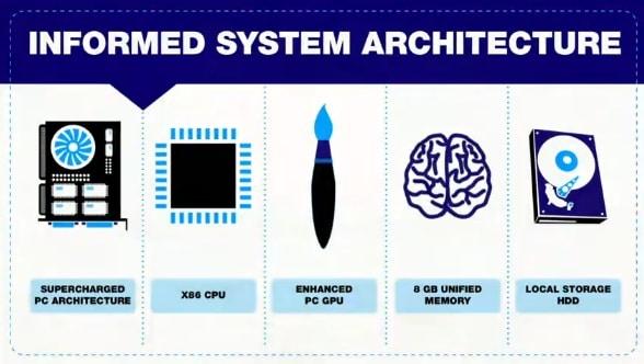 Playstation-4-System-Architecure-01