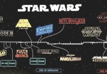 La timeline officielle de la saga Star Wars